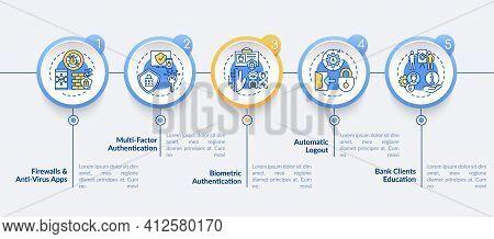 Bank Client Education Vector Infographic Template. Firewalls Presentation Design Elements. Data Visu