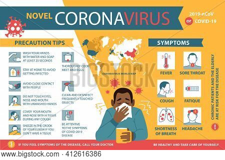 Coronavirus 2019-ncov Infographic Symptoms And Prevention Tips. 2019-ncov Covid Causes, Symptoms And