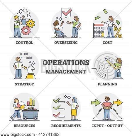 Operations Management To Maximize Manufacturing Efficiency Outline Set
