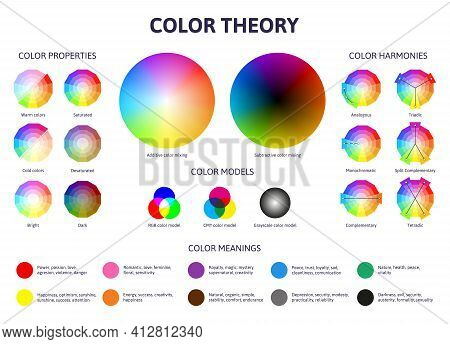 Color Theory. Colour Tones Wheel Complementary And Secondary Combinations. Color Tones Combinations