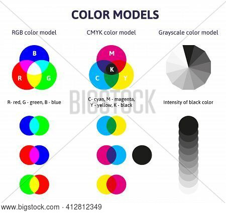 Color Mixing Diagram. Rgb, Cmyk And Grayscale Color Mixing Scheme. Rgb And Cmyk Color Spectrum Mix D