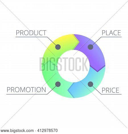 Marketing Mix Graph Pie Icon. Cartoon Of Marketing Mix Graph Pie Vector Icon For Web Design Isolated