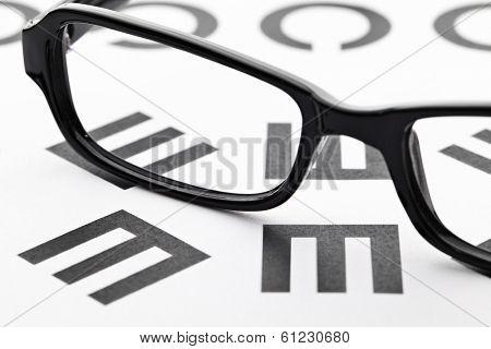 Eyechart with eyewear