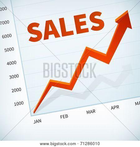 Positive Business Sales Chart Arrow