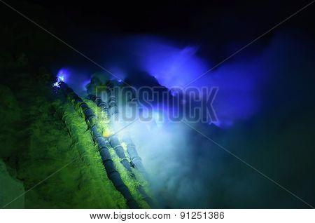 Blue Fire In Ijen Volcano, Travel Destination In Indonesia