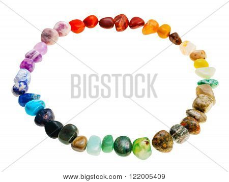 Circumference From Mineral Tumbled Gem Stones