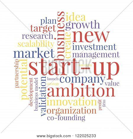 Start-up related words
