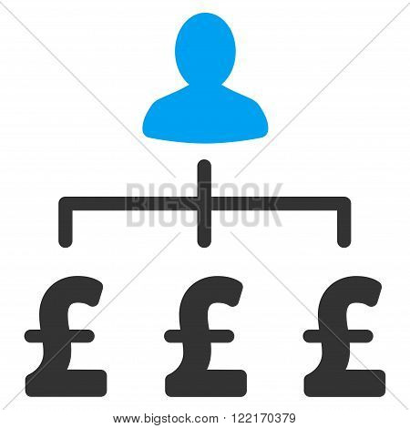 Pound Collector vector icon. Flat pound collector icon.