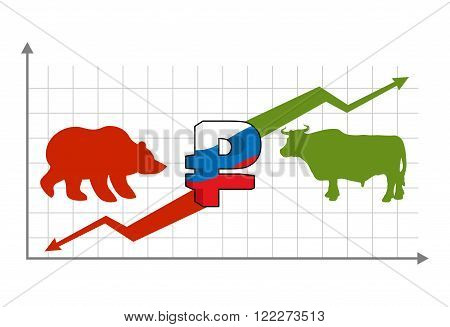 Russian Ruble Fall. Rise And Fall Of  National Currency Quotation In Russia. Bear And Bull. Business