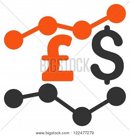 Pound and Dollar Trends vector icon. Pound And Dollar Trends icon symbol. Pound And Dollar Trends icon image. Pound And Dollar Trends icon picture. Pound And Dollar Trends pictogram.