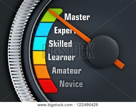 Orange needle on Master level on experience levels speedmeter