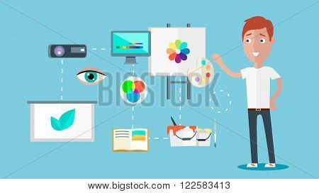 Man ability to visualize concept. Capability and talent, competence and potential, capacity and aptitude, skill visual, activity spatial, education pastime, self professional. Ability to visualize