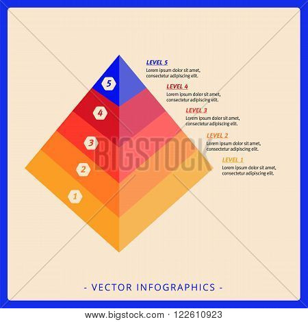 Editable template of five level pyramid chart with titles and sample text, multicolored version