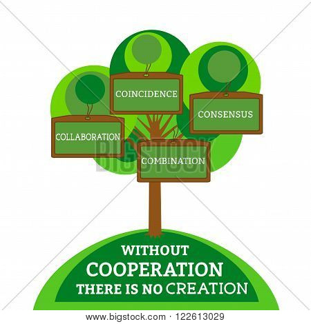 Motivated Quote Without Cooperation There is No Creation. Business Typography poster. Tree with Collaboration, Combination, Consensus, Coincidence. Template for business design. Vector Illustration.