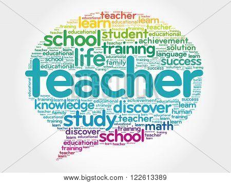TEACHER Think Bubble word cloud, business concept