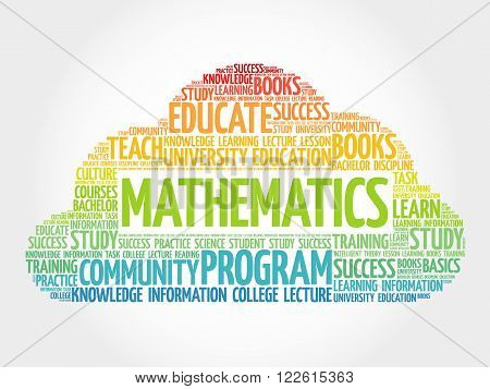 Mathematics word cloud education concept, presentation background