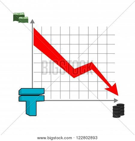 Kazakh Tenge Money Falls. Fall Of Rate Of Tenge. Red Down Arrow. Reducing  Cost Of Oil. Graph Of Fal