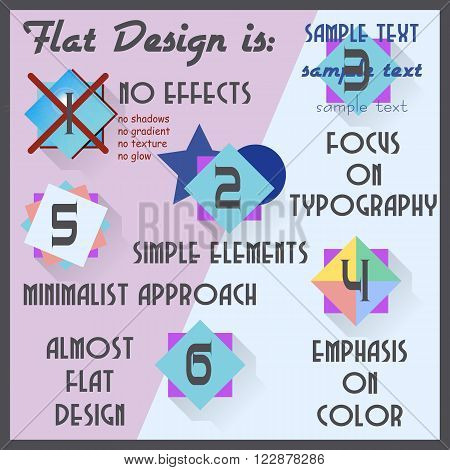 Flat design is - infographic introductory poster with six postulates of vector graphics in style of flat. Vector illustration