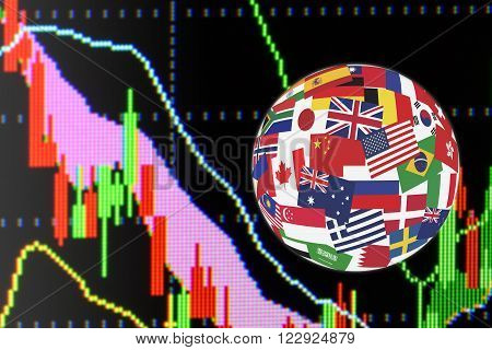 Flags globe over the display of daily stock market chart of financial instruments for technical analysis including Japanese candlestick and Bollinger analysis. Global stock market investment concept.