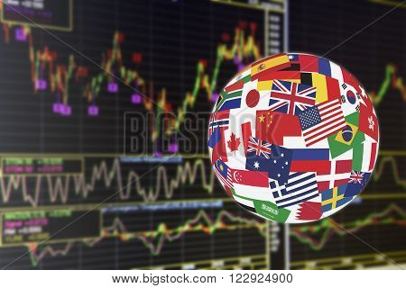 Flags globe over the display of daily stock market chart of financial instruments for technical analysis. Global stock market investment concept.