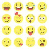 Emoji set. Flat style avatar isolated on white background. Cute smile icons. poster