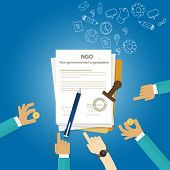 NGO Non Government Organization Types of business corporation organization entity vector poster