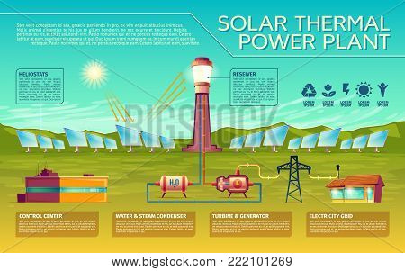 Vector solar thermal power plant business presentation infographic. Alternative renewable bio green energy concept. Sun light to house electricity process. Illustration with heliostat battery reciever