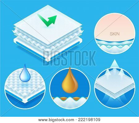 Layered material while offering excellent breathability, protection and comfort. concept for Baby diapers, napkin, sanitary pad advertising. Vector eps10
