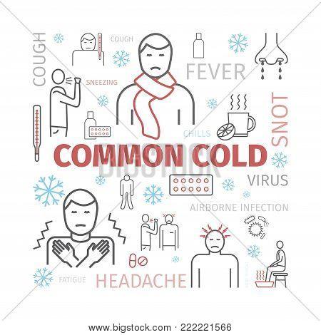 Common cold. Flu season. Symptoms. Line icons set. Vector signs for web graphics.