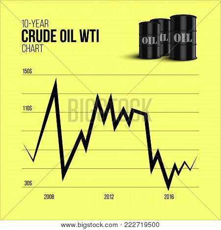 Crude oil infographics. 10-year crude oil WTI chart with oil barrels on yellow background
