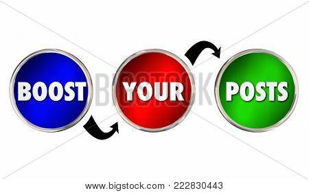 Boost Your Posts Social Media Posting Circles Words 3d Illustration