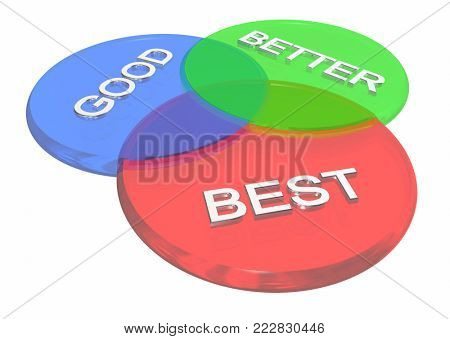 Good Better Best Choices Venn Diagram 3d Illustration