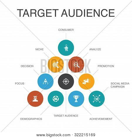 Target Audience Infographic 10 Steps Concept. Consumer, Demographics, Niche, Promotion Icons