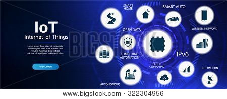Internet Of Things - Iot Concept Banner With Keywords And Icons. Global World Telecommunication Netw