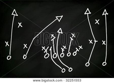 Football Play hand drawn on a chalkboard
