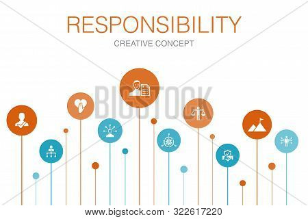 Responsibility Infographic 10 Steps Template.delegation, Honesty, Reliability, Trust Icons