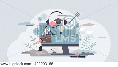 Learning Management System Or Lms As Online Education Tiny Person Concept. Training And Knowledge So