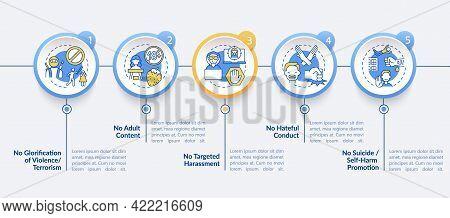 Online Conversation Safety Vector Infographic Template. No Targeted Harassment Presentation Design E