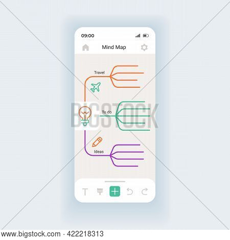Mind Map Maker Smartphone Interface Vector Template. Mobile App Page Design Layout. Adding Important