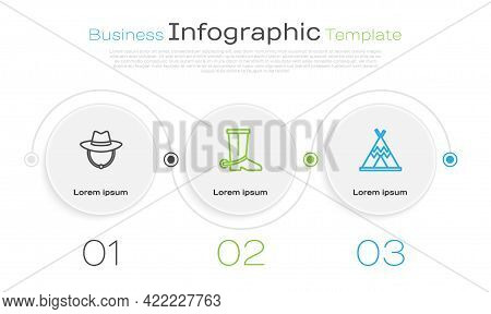 Set Line Western Cowboy Hat, Cowboy Boot And Indian Teepee Or Wigwam. Business Infographic Template.