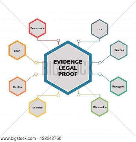 Diagram Concept With Evidence Legal Proof Text And Keywords. Eps 10 Isolated On White Background