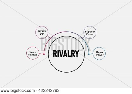 Diagram Concept With Rivalry Text And Keywords. Eps 10 Isolated On White Background