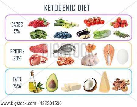 Food Chart On White Background. Ketogenic Diet