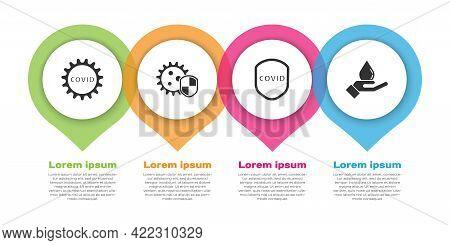 Set Corona Virus Covid-19, Shield Protecting From Virus, Shield Protecting From Virus And Washing Ha