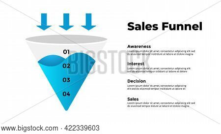 Sales Funnel Infographic For Your Presentation Template. Marketing Strategy. Target Audience. 4 Stag