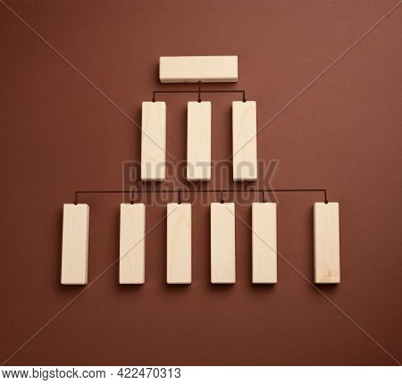 Wooden Blocks With Figures On A Brown Background, Hierarchical Organizational Structure Of Managemen