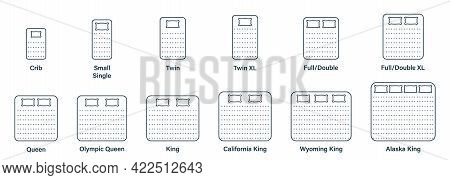Mattress Sizes And Bed Dimensions. Different Mattress Line Icons. Dimension Measurements For Crib, S