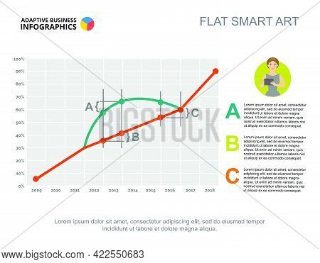 Business Infographics With Scatter Plot And Character Icon. Editable Presentation Slide Template, Fl