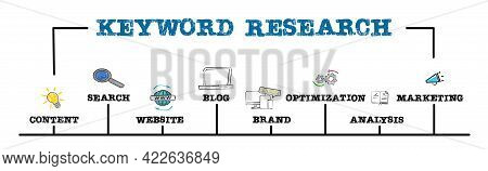 Keyword Research. Content, Blog, Brand And Marketing Concept. Chart With Keywords And Icons