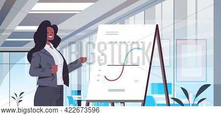 African American Businesswoman Presenting Financial Graph On Flip Chart Business Presentation Concep